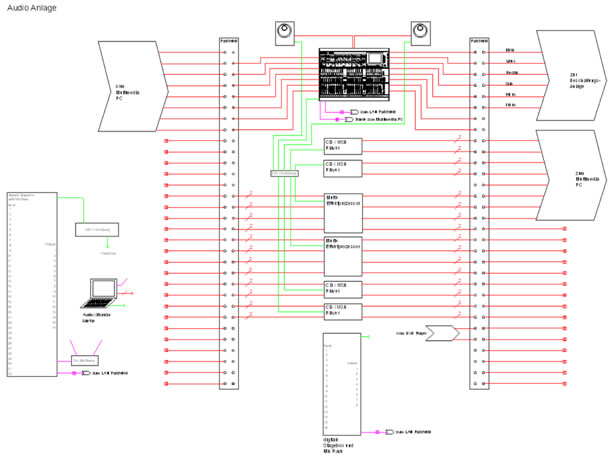 Stromlaufplan, Audio-Anlage / Circuit diagram, audio system